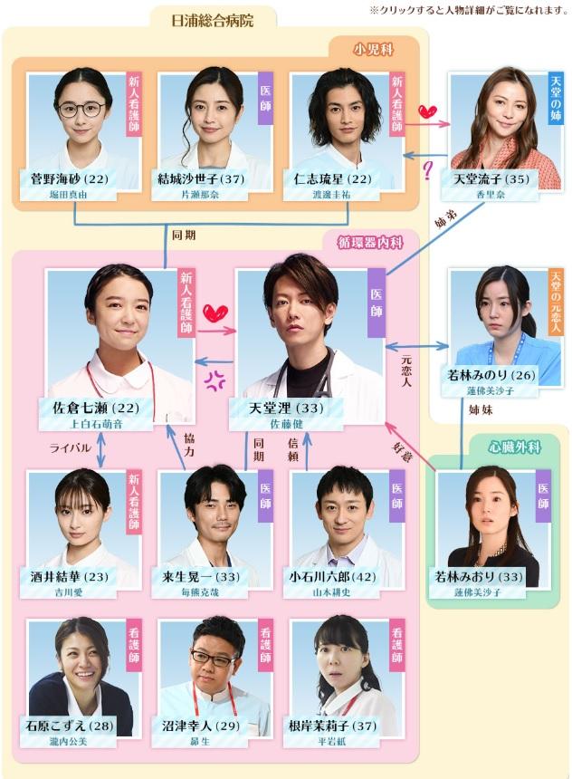 主題 歌 恋 つづ の Official髭男dism、ドラマ『恋つづ』登場人物の感情をどう表現? 主題歌「I